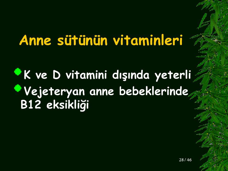 Anne sütünün vitaminleri K ve D vitamini dışında yeterli Vejeteryan anne bebeklerinde B12 eksikliği 28 / 46