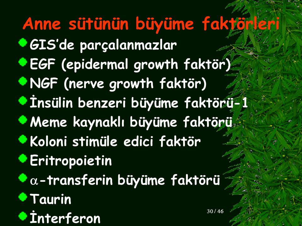 Anne sütünün büyüme faktörleri GIS'de parçalanmazlar EGF (epidermal growth faktör) NGF (nerve growth faktör) İnsülin benzeri büyüme faktörü-1 Meme kay