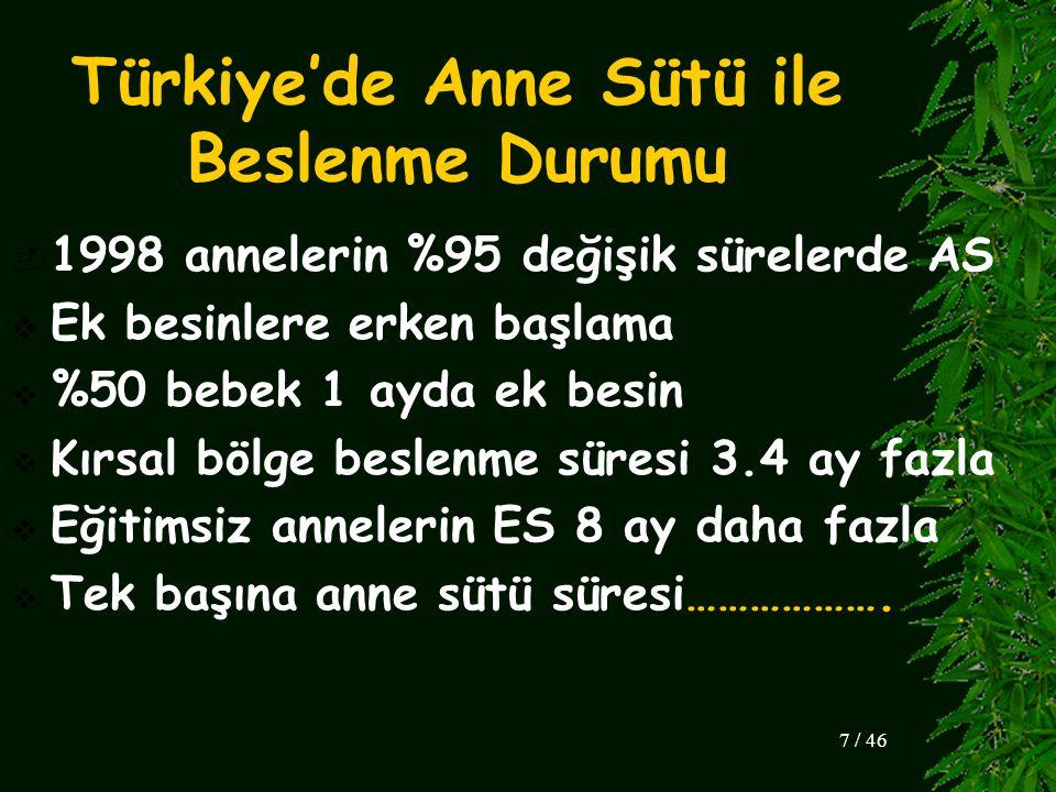Türkiye'de Anne Sütü ile Beslenme Durumu  1998 annelerin %95 değişik sürelerde AS  Ek besinlere erken başlama  %50 bebek 1 ayda ek besin  Kırsal b