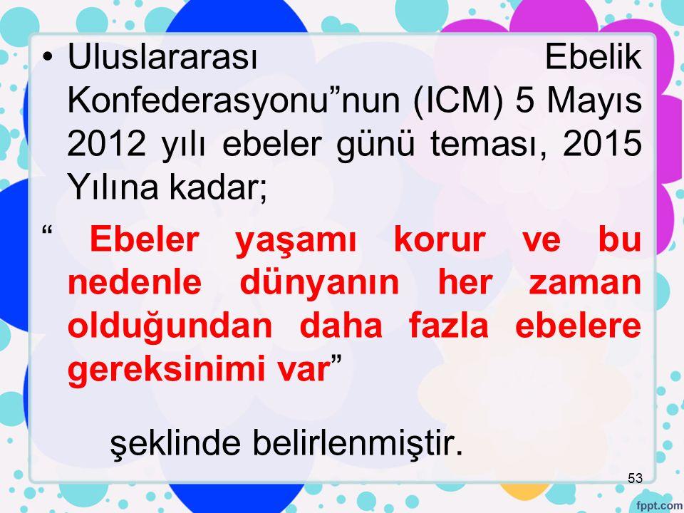 Uluslararası Ebelik Konfederasyonu nun (ICM) 5 Mayıs 2012 yılı ebeler günü teması, 2015 Yılına kadar; Ebeler yaşamı korur ve bu nedenle dünyanın her zaman olduğundan daha fazla ebelere gereksinimi var şeklinde belirlenmiştir.