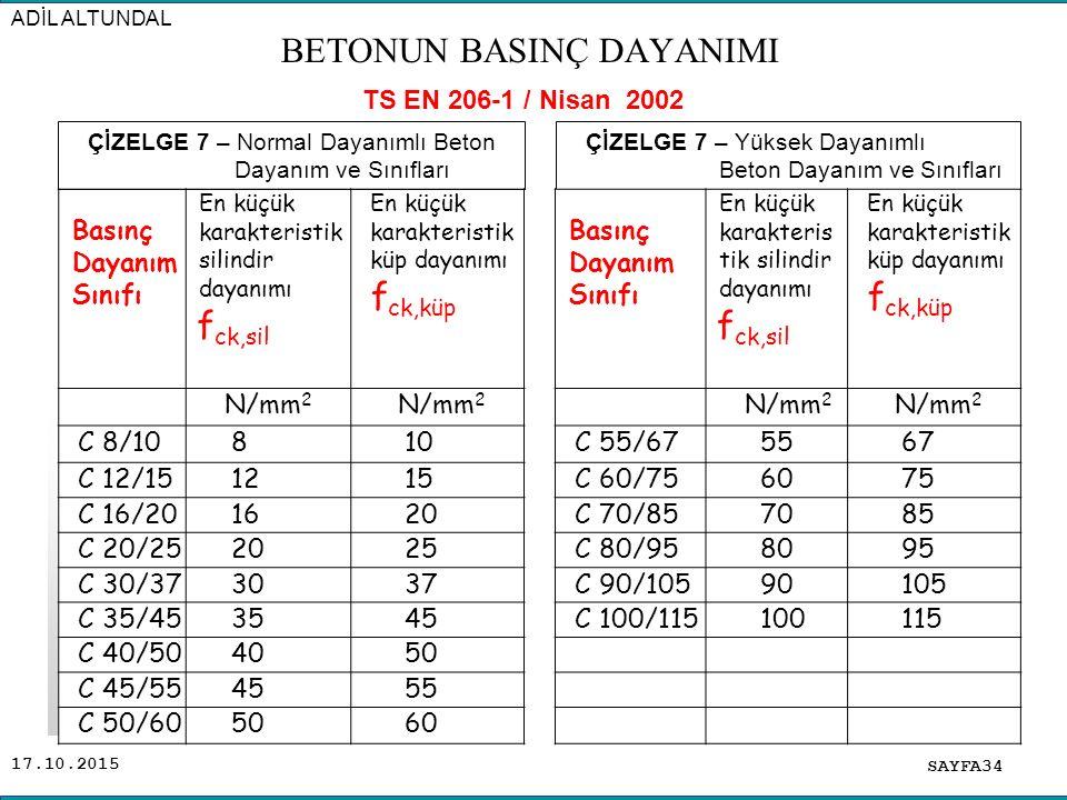 17.10.2015 Basınç Dayanım Sınıfı En küçük karakteristik silindir dayanımı f ck,sil En küçük karakteristik küp dayanımı f ck,küp N/mm 2 C 8/10810 C 12/