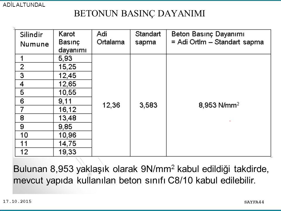 17.10.2015 SAYFA44 ADİL ALTUNDAL BETONUN BASINÇ DAYANIMI Bulunan 8,953 yaklaşık olarak 9N/mm 2 kabul edildiği takdirde, mevcut yapıda kullanılan beton