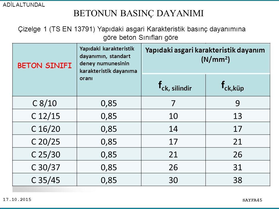 17.10.2015 BETON SINIFI Yapıdaki karakteristik dayanımın, standart deney numunesinin karakteristik dayanıma oranı f ck, silindir f ck,küp C 8/100,8579