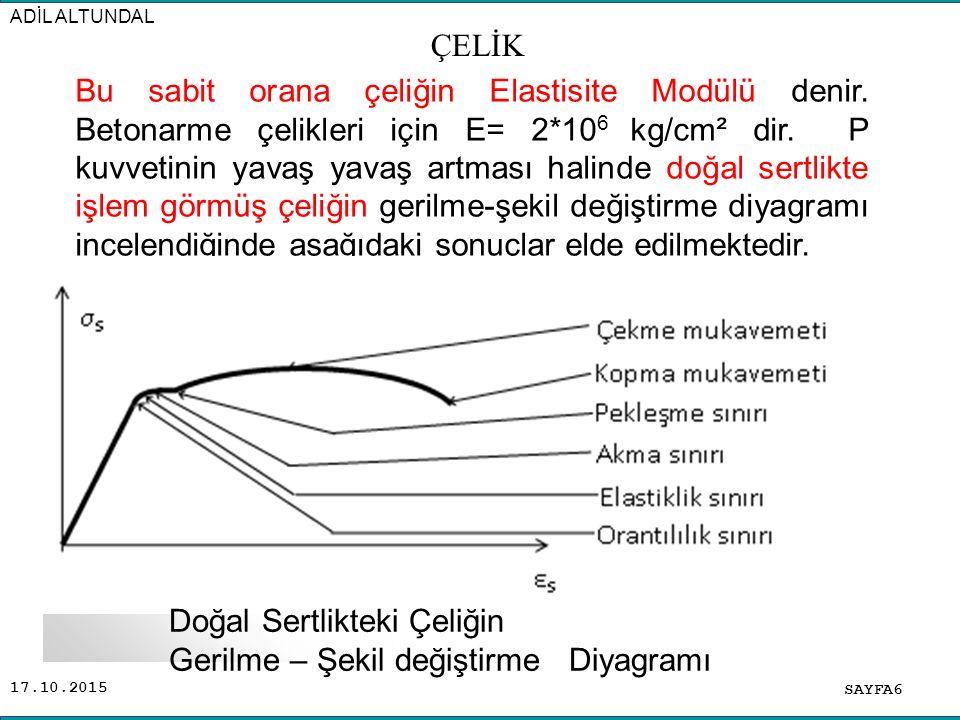 17.10.2015 SAYFA6 ADİL ALTUNDAL Bu sabit orana çeliğin Elastisite Modülü denir. Betonarme çelikleri için E= 2*10 6 kg/cm² dir. P kuvvetinin yavaş yava