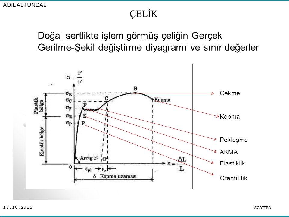 17.10.2015 SAYFA7 ADİL ALTUNDAL ÇELİK Doğal sertlikte işlem görmüş çeliğin Gerçek Gerilme-Şekil değiştirme diyagramı ve sınır değerler Orantılılık Ela