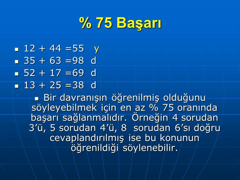 % 75 Başarı 12 + 44 =55 y 12 + 44 =55 y 35 + 63 =98 d 35 + 63 =98 d 52 + 17 =69 d 52 + 17 =69 d 13 + 25 =38 d 13 + 25 =38 d Bir davranışın öğrenilmiş olduğunu söyleyebilmek için en az % 75 oranında başarı sağlanmalıdır.