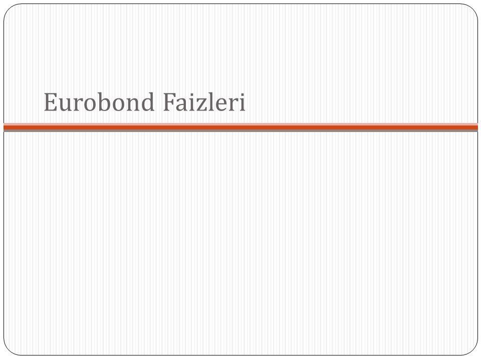 Eurobond Faizleri