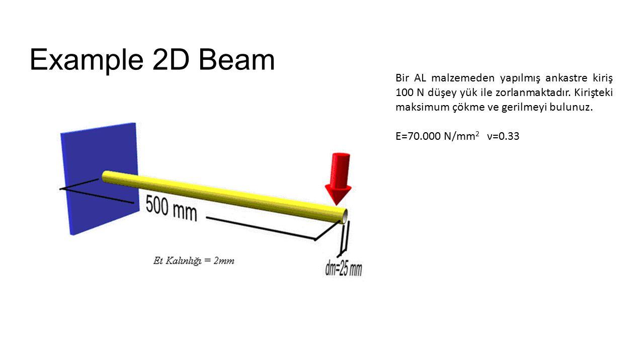 Example 2D Beam Bir AL malzemeden yapılmış ankastre kiriş 100 N düşey yük ile zorlanmaktadır.