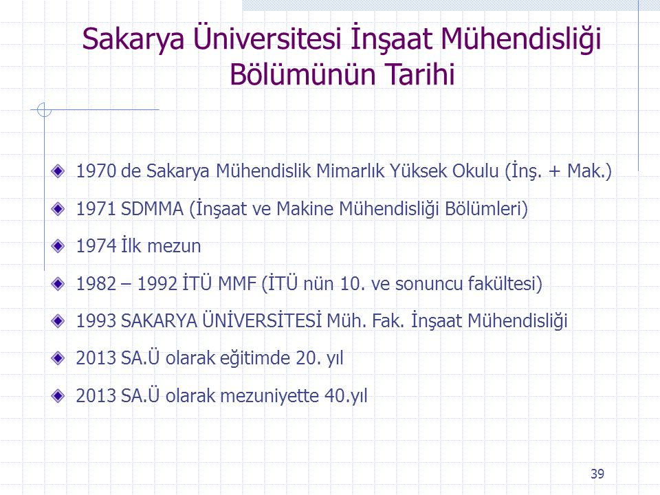 1970 de Sakarya Mühendislik Mimarlık Yüksek Okulu (İnş. + Mak.) 1971 SDMMA (İnşaat ve Makine Mühendisliği Bölümleri) 1974 İlk mezun 1982 – 1992 İTÜ MM