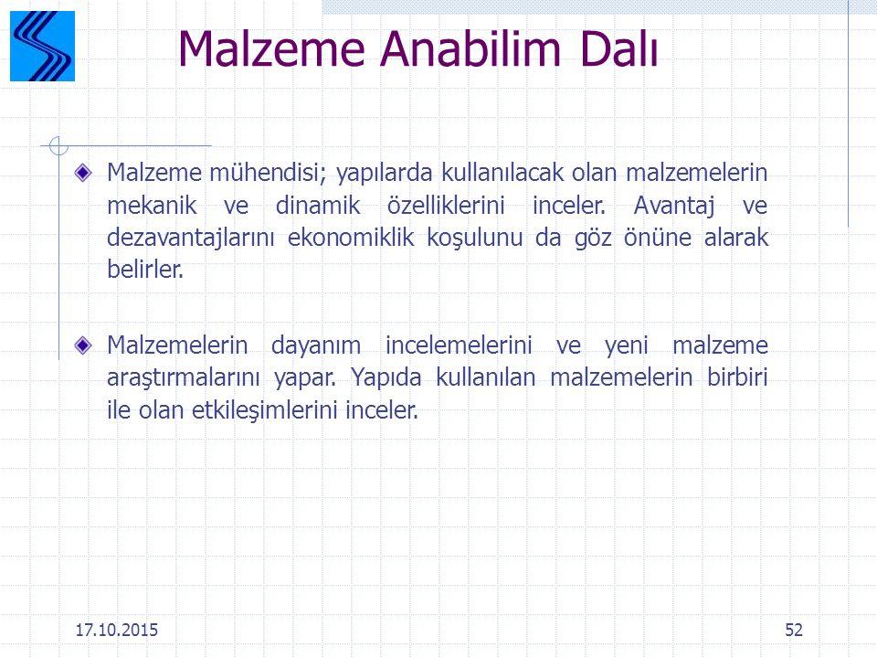 Malzeme Anabilim Dalı Malzeme mühendisi; yapılarda kullanılacak olan malzemelerin mekanik ve dinamik özelliklerini inceler. Avantaj ve dezavantajların