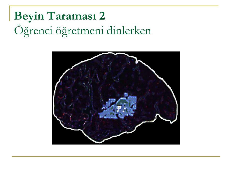 Beyin Taraması 2 Öğrenci öğretmeni dinlerken
