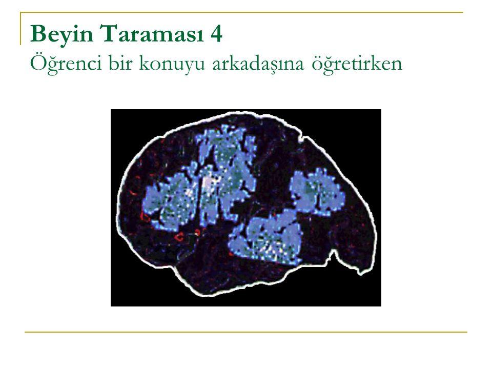 Beyin Taraması 4 Öğrenci bir konuyu arkadaşına öğretirken