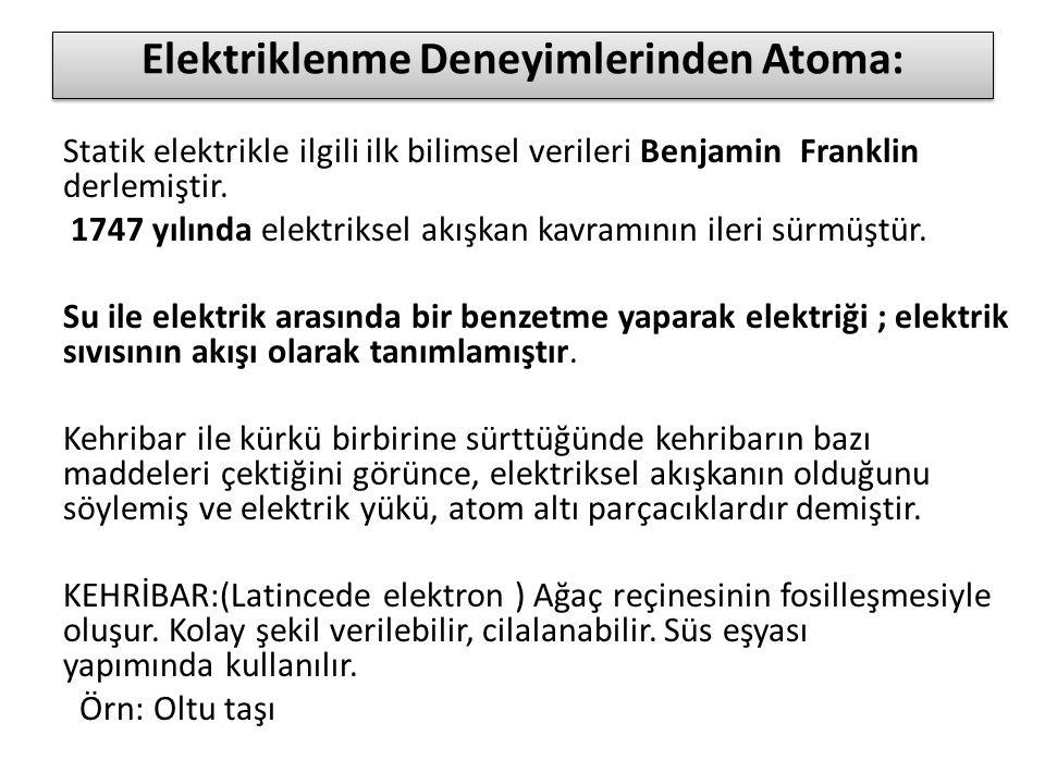İpek kumaşa sürtülen camın üzerinde ortaya çıkan elektrik yükünün POZİTİF(+),kürke sürtülen kehribarın üzerinde ortaya çıkan elektriğin NEGATİF(-) işaretli olduğu ilk kez Benjamin Franklin tarafından kabul edildi.