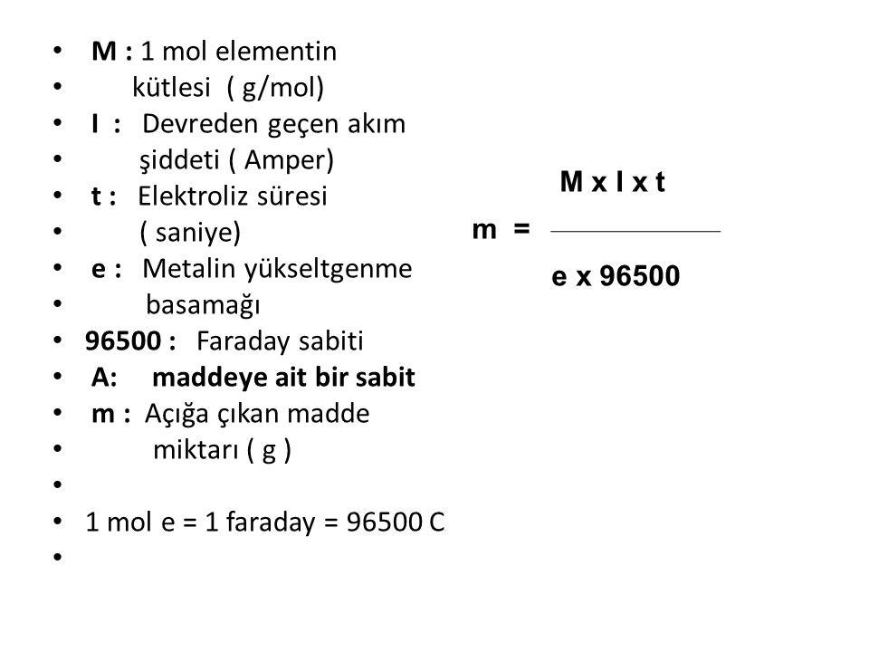 M : 1 mol elementin kütlesi ( g/mol) I : Devreden geçen akım şiddeti ( Amper) t : Elektroliz süresi ( saniye) e : Metalin yükseltgenme basamağı 96500 : Faraday sabiti A: maddeye ait bir sabit m : Açığa çıkan madde miktarı ( g ) 1 mol e = 1 faraday = 96500 C M x I x t m = e x 96500