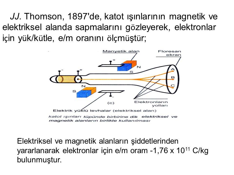 JJ. Thomson, 1897'de, katot ışınlarının magnetik ve elektriksel alanda sapmalarını g ö zleyerek, elektronlar i ç in y ü k/k ü tle, e/m oranını ö l ç m