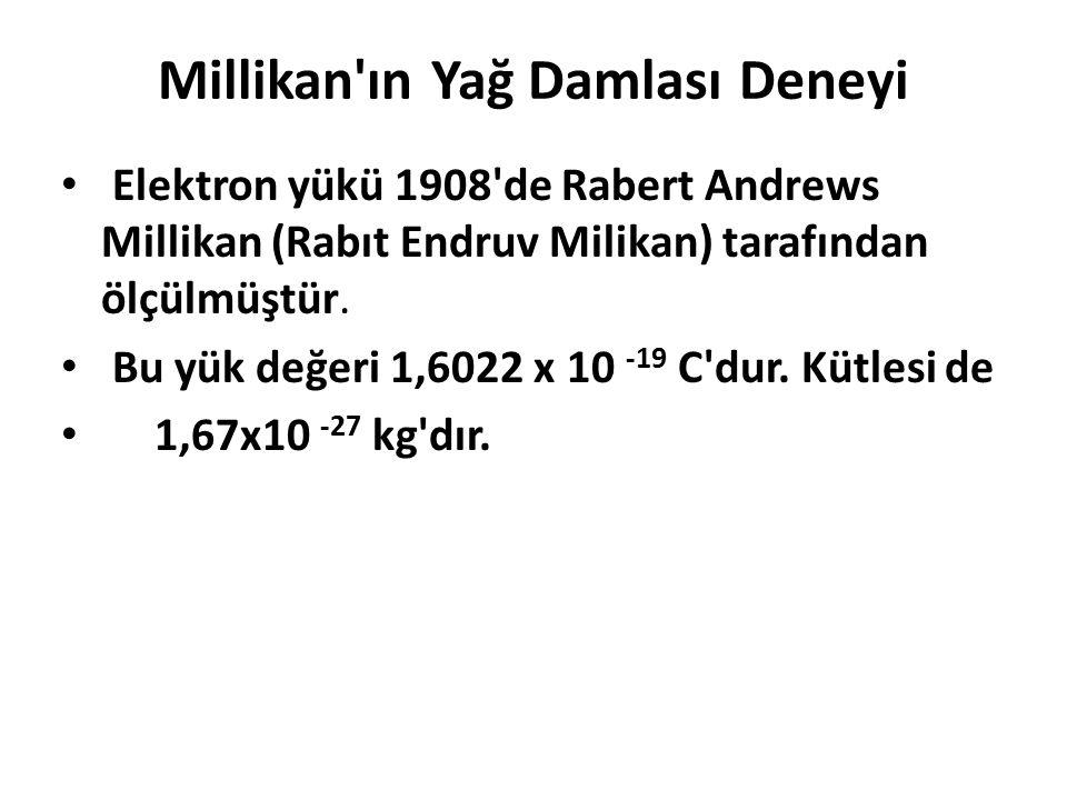 Millikan ın Yağ Damlası Deneyi Elektron yükü 1908 de Rabert Andrews Millikan (Rabıt Endruv Milikan) tarafından ölçülmüştür.