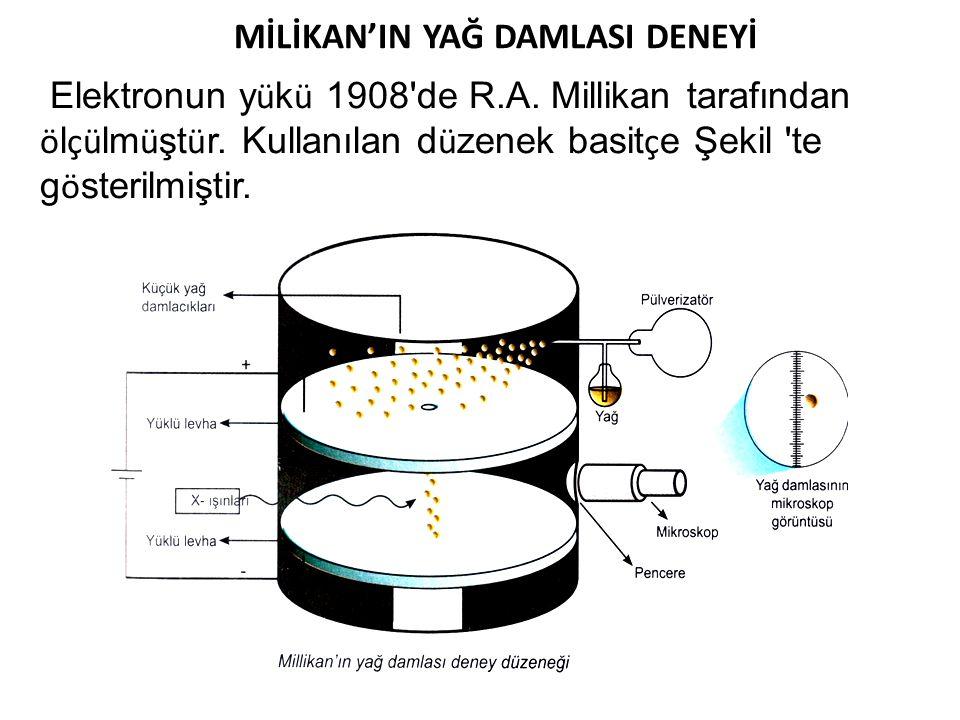 MİLİKAN'IN YAĞ DAMLASI DENEYİ Elektronun y ü k ü 1908 de R.A.