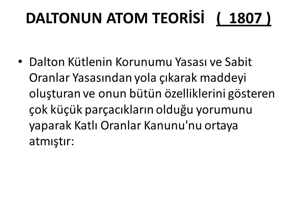 Atomlar içi dolu yüksüz küreciklerdir.