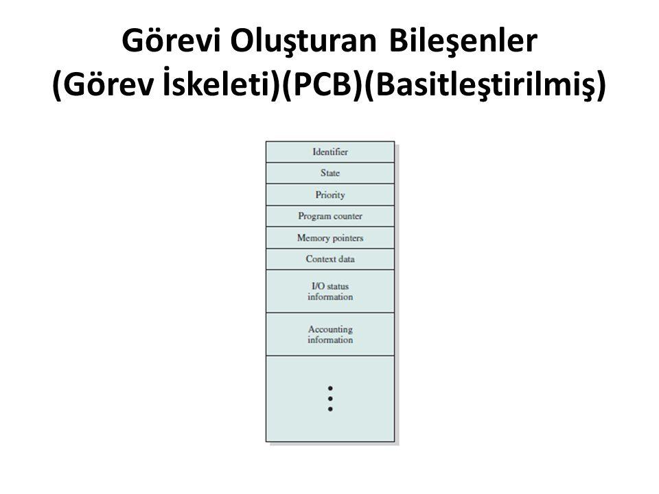 İkili Semafor ile Üretici Tüketici Problemi Çözümü /* program producerconsumer */ int n; binary_semaphore s = 1, delay = 0; void producer() { while (true) { produce(); semWaitB(s); append(); n++; if (n==1) semSignalB(delay); semSignalB(s); } void consumer() { int m; /* a local variable */ semWaitB(delay); while (true) { semWaitB(s); take(); n--; m = n; semSignalB(s); consume(); if (m==0) semWaitB(delay); } void main() { n = 0; parbegin (producer, consumer); }