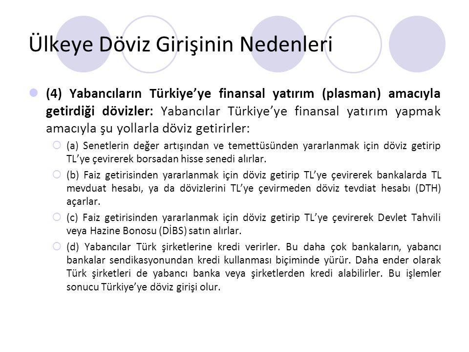 (4) Yabancıların Türkiye'ye finansal yatırım (plasman) amacıyla getirdiği dövizler: Yabancılar Türkiye'ye finansal yatırım yapmak amacıyla şu yollarla döviz getirirler:  (a) Senetlerin değer artışından ve temettüsünden yararlanmak için döviz getirip TL'ye çevirerek borsadan hisse senedi alırlar.