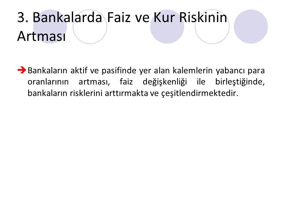 3. Bankalarda Faiz ve Kur Riskinin Artması  Bankaların aktif ve pasifinde yer alan kalemlerin yabancı para oranlarının artması, faiz değişkenliği ile