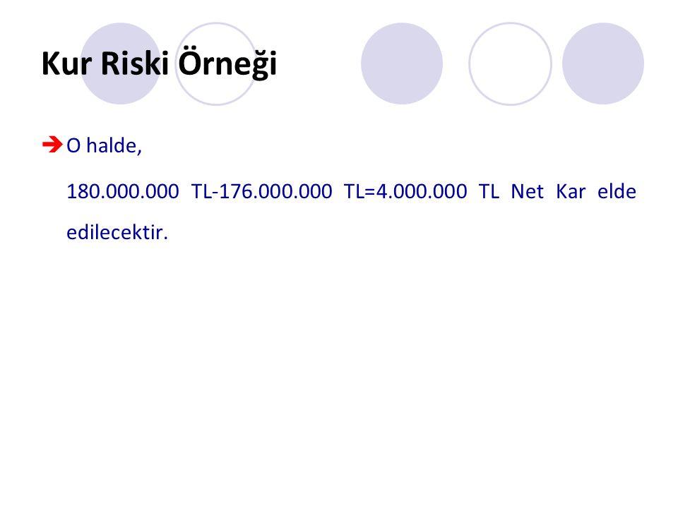 Kur Riski Örneği  O halde, 180.000.000 TL-176.000.000 TL=4.000.000 TL Net Kar elde edilecektir.