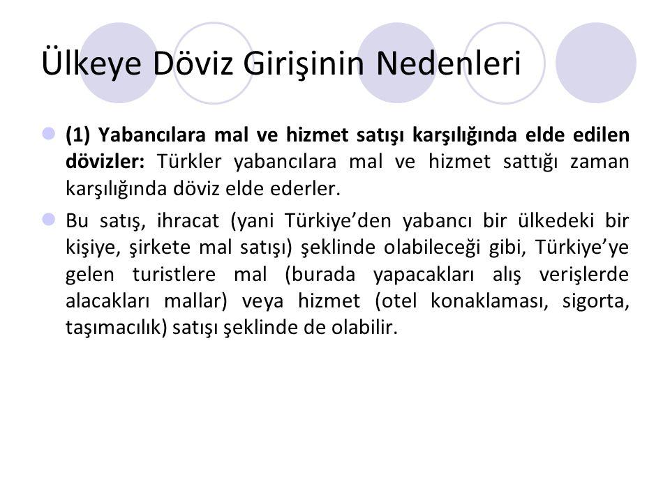 Ülkeye Döviz Girişinin Nedenleri (1) Yabancılara mal ve hizmet satışı karşılığında elde edilen dövizler: Türkler yabancılara mal ve hizmet sattığı zaman karşılığında döviz elde ederler.