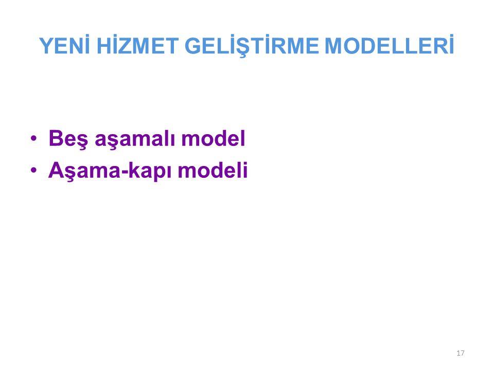 YENİ HİZMET GELİŞTİRME MODELLERİ Beş aşamalı model Aşama-kapı modeli 17