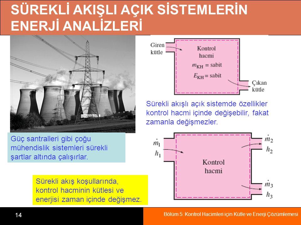 Bölüm 5: Kontrol Hacimleri için Kütle ve Enerji Çözümlemesi 14 SÜREKLİ AKIŞLI AÇIK SİSTEMLERİN ENERJİ ANALİZLERİ Güç santralleri gibi çoğu mühendislik