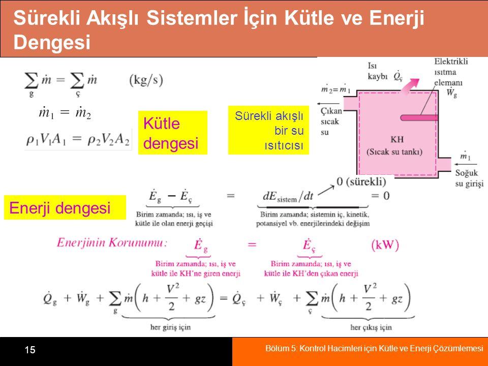 Bölüm 5: Kontrol Hacimleri için Kütle ve Enerji Çözümlemesi 15 Sürekli Akışlı Sistemler İçin Kütle ve Enerji Dengesi Sürekli akışlı bir su ısıtıcısı K