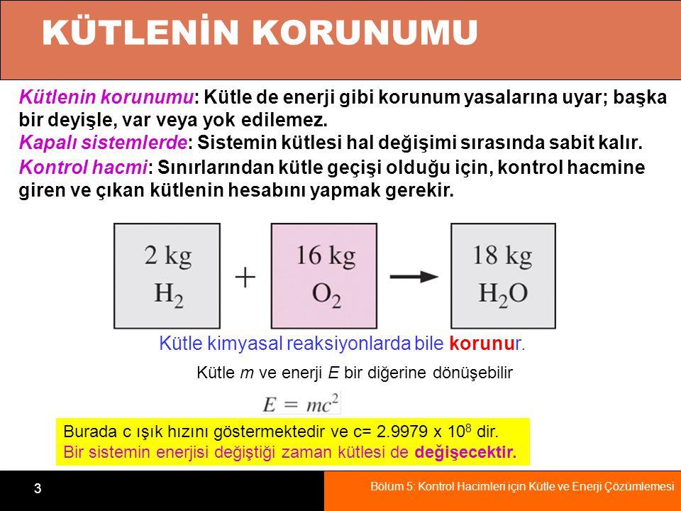 Bölüm 5: Kontrol Hacimleri için Kütle ve Enerji Çözümlemesi 44 Örnek 5-13: Bir düdüklü tencerenin hacmi 6 L olup, 75 kPa gösterge basıncında çalışmaktadır.