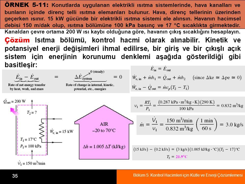 Bölüm 5: Kontrol Hacimleri için Kütle ve Enerji Çözümlemesi 35 ÖRNEK 5-11: Konutlarda uygulanan elektrikli ısıtma sistemlerinde, hava kanalları ve bun