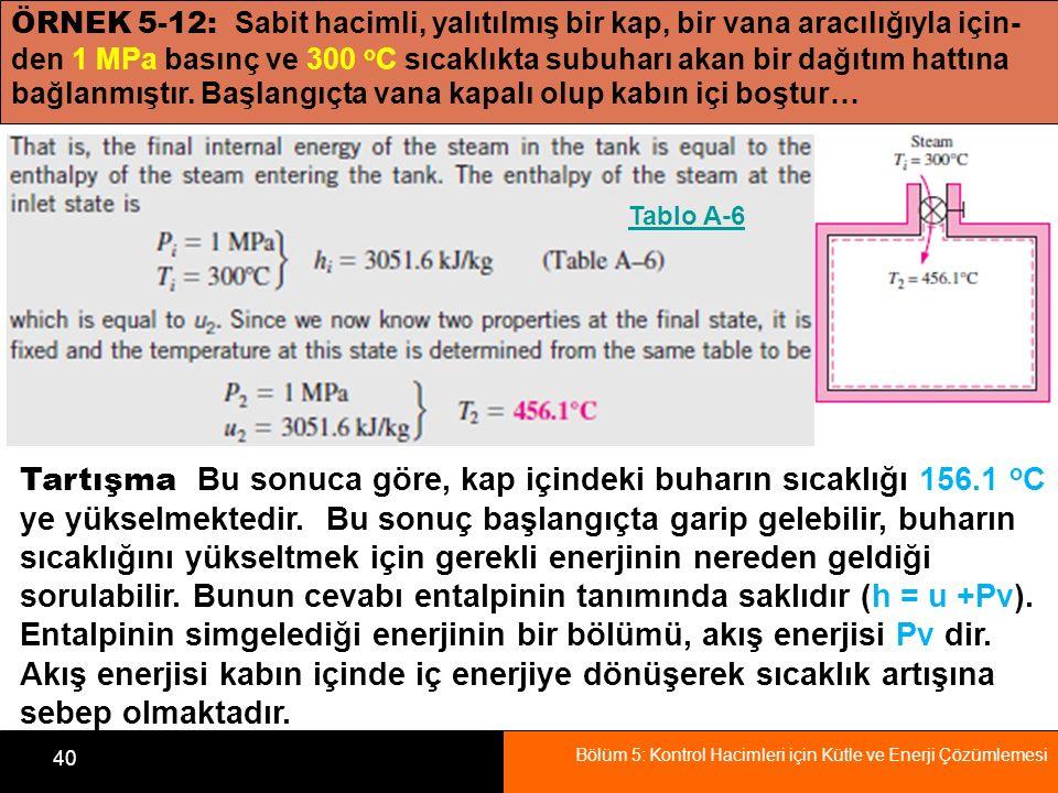 Bölüm 5: Kontrol Hacimleri için Kütle ve Enerji Çözümlemesi 40 ÖRNEK 5-12: Sabit hacimli, yalıtılmış bir kap, bir vana aracılığıyla için- den 1 MPa ba