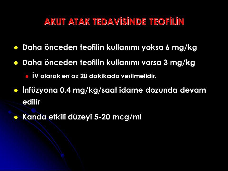 AKUT ATAK TEDAVİSİNDE TEOFİLİN Daha önceden teofilin kullanımı yoksa 6 mg/kg Daha önceden teofilin kullanımı varsa 3 mg/kg İV olarak en az 20 dakikada