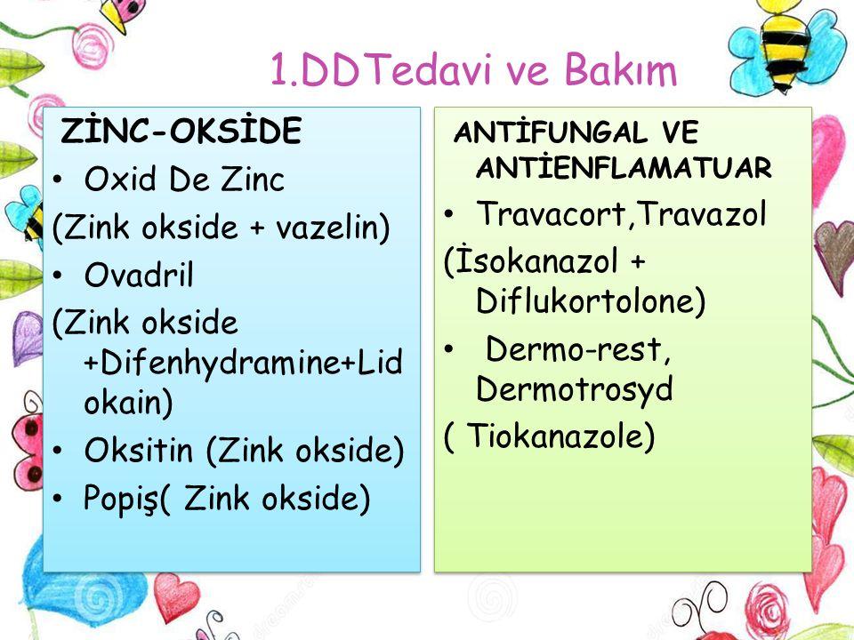 ZİNC-OKSİDE Oxid De Zinc (Zink okside + vazelin) Ovadril (Zink okside +Difenhydramine+Lid okain) Oksitin (Zink okside) Popiş( Zink okside) ZİNC-OKSİDE
