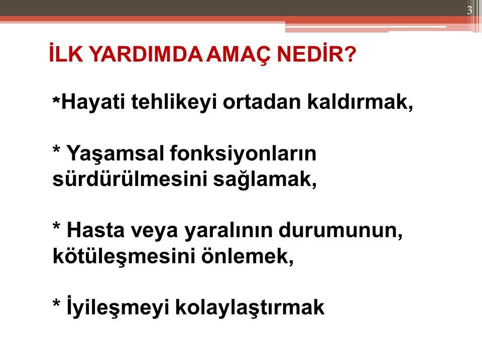 B İ R DAHA ÜFLEME A Ş AMA 6 B : BREATHING 44