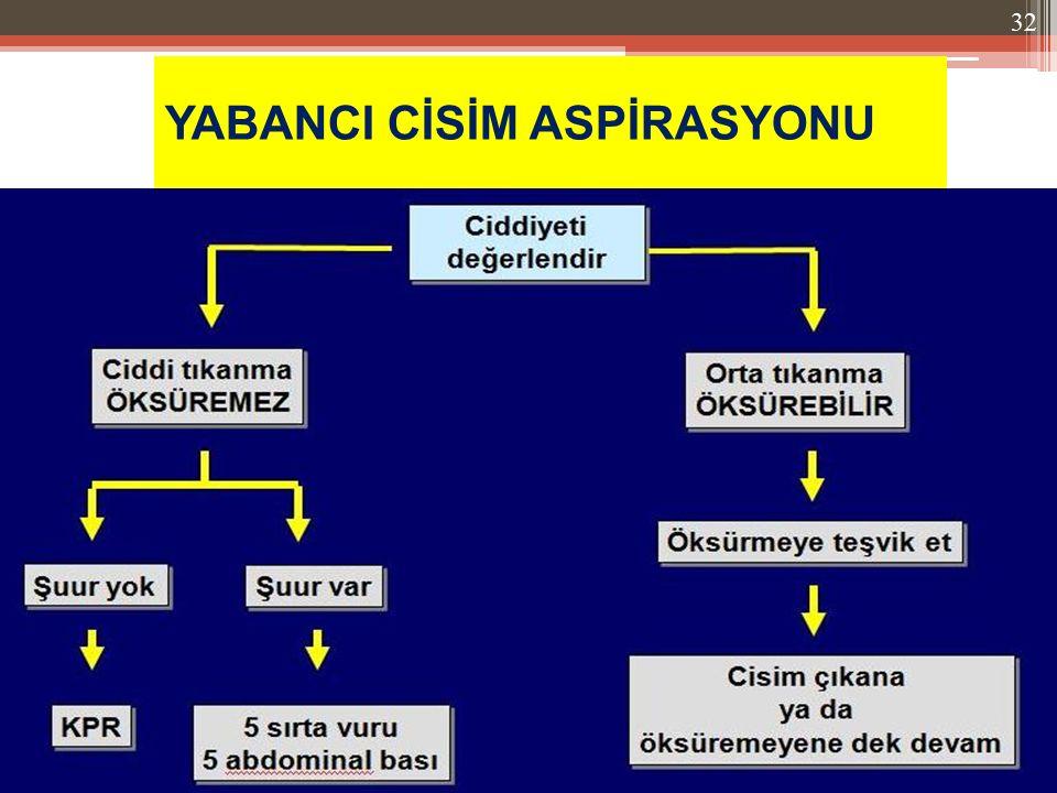 YABANCI CİSİM ASPİRASYONU 32