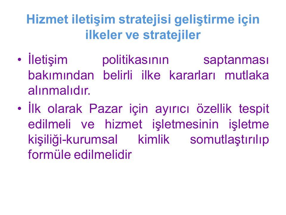 Hizmet iletişim stratejisi geliştirme için ilkeler ve stratejiler İletişim politikasının saptanması bakımından belirli ilke kararları mutlaka alınmalı
