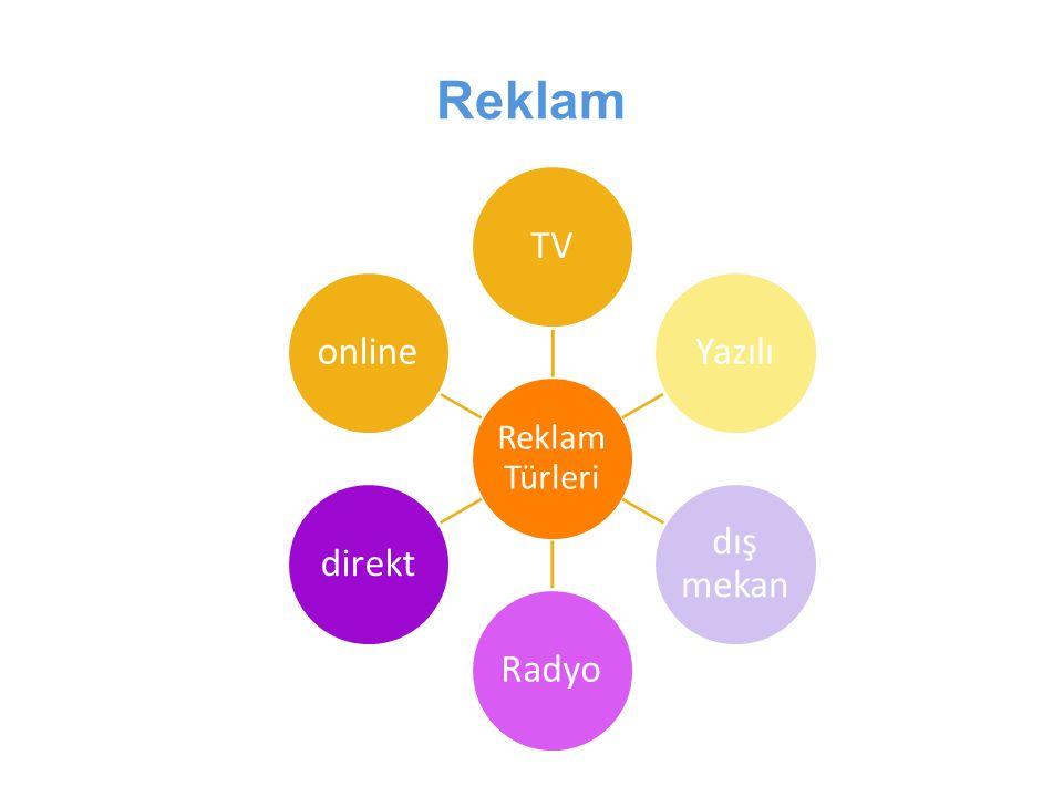 Reklam Reklam Türleri TVYazılı dış mekan Radyodirektonline