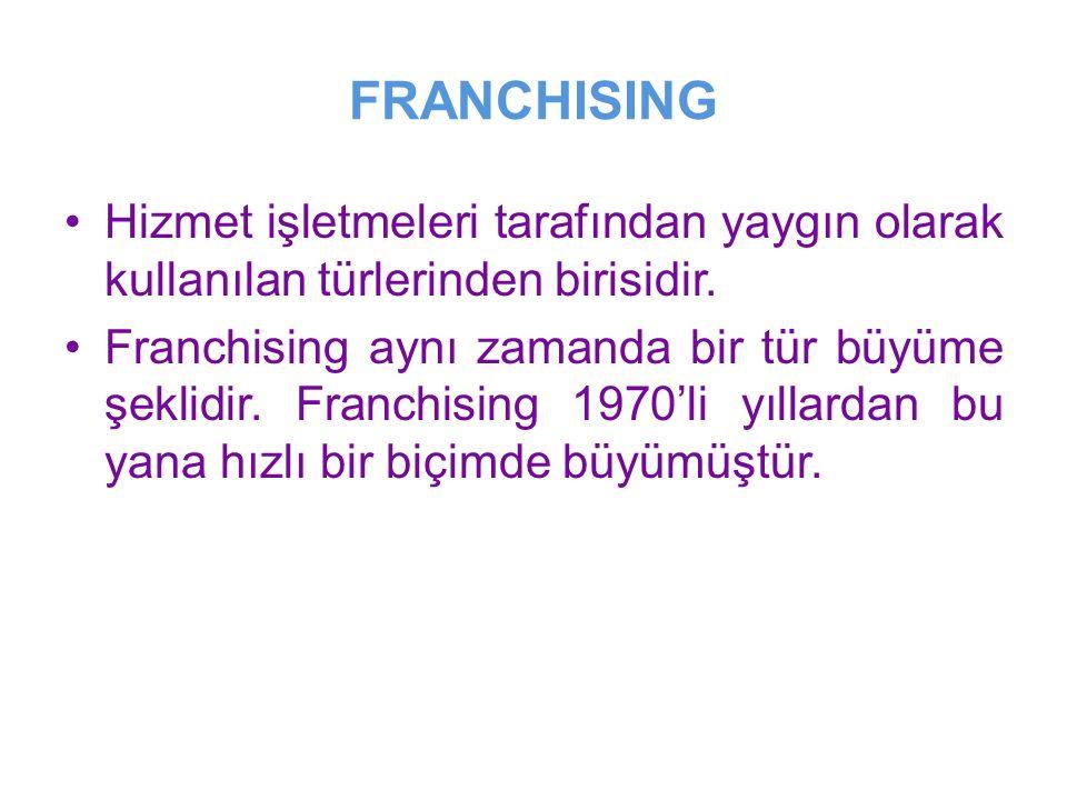 FRANCHISING Hizmet işletmeleri tarafından yaygın olarak kullanılan türlerinden birisidir. Franchising aynı zamanda bir tür büyüme şeklidir. Franchisin