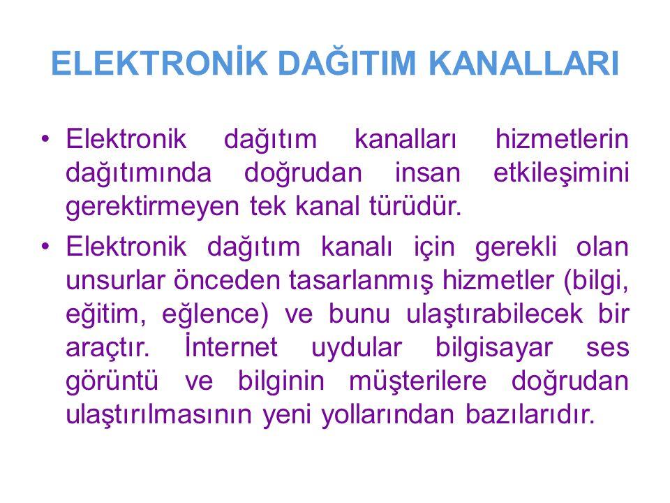 ELEKTRONİK DAĞITIM KANALLARI Elektronik dağıtım kanalları hizmetlerin dağıtımında doğrudan insan etkileşimini gerektirmeyen tek kanal türüdür. Elektro