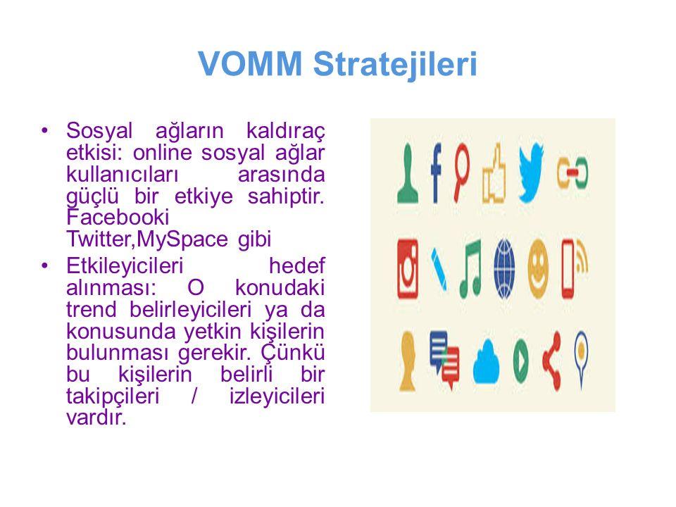VOMM Stratejileri Sosyal ağların kaldıraç etkisi: online sosyal ağlar kullanıcıları arasında güçlü bir etkiye sahiptir. Facebooki Twitter,MySpace gibi