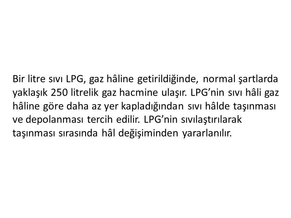 Bir litre sıvı LPG, gaz hâline getirildiğinde, normal şartlarda yaklaşık 250 litrelik gaz hacmine ulaşır. LPG'nin sıvı hâli gaz hâline göre daha az ye