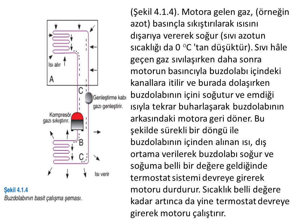 (Şekil 4.1.4). Motora gelen gaz, (örneğin azot) basınçla sıkıştırılarak ısısını dışarıya vererek soğur (sıvı azotun sıcaklığı da 0 o C 'tan düşüktür).