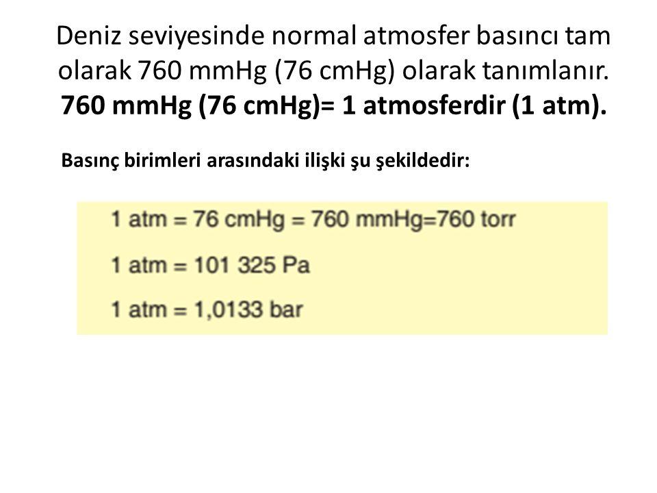 Deniz seviyesinde normal atmosfer basıncı tam olarak 760 mmHg (76 cmHg) olarak tanımlanır. 760 mmHg (76 cmHg)= 1 atmosferdir (1 atm). Basınç birimleri