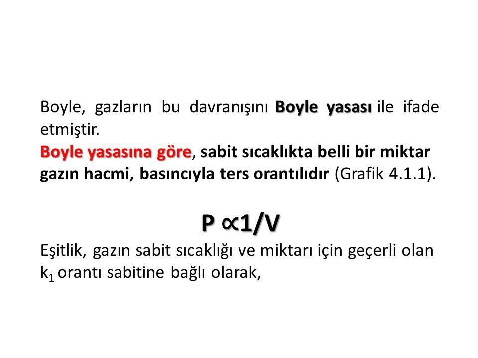 Boyle yasası Boyle, gazların bu davranışını Boyle yasası ile ifade etmiştir. Boyle yasasına göre Boyle yasasına göre, sabit sıcaklıkta belli bir mikta