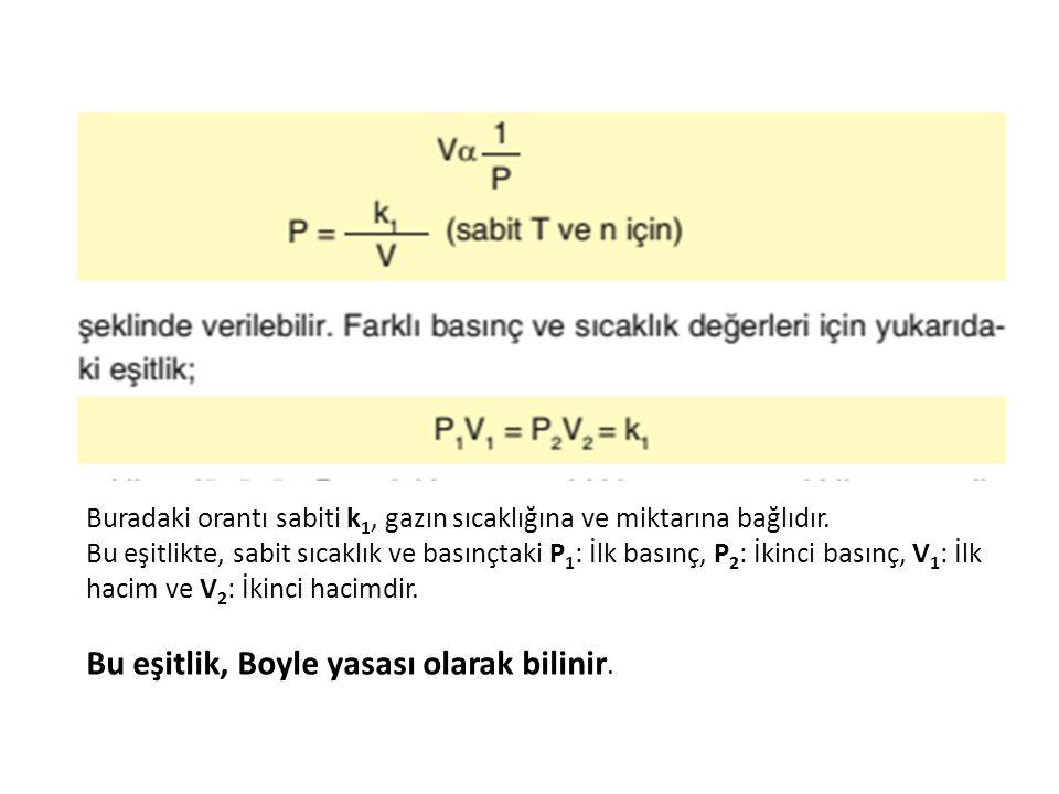 Buradaki orantı sabiti k 1, gazın sıcaklığına ve miktarına bağlıdır. Bu eşitlikte, sabit sıcaklık ve basınçtaki P 1 : İlk basınç, P 2 : İkinci basınç,