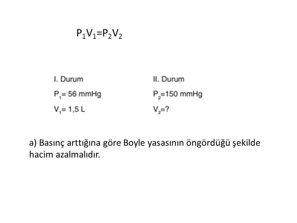 P 1 V 1 =P 2 V 2 a) Basınç arttığına göre Boyle yasasının öngördüğü şekilde hacim azalmalıdır.