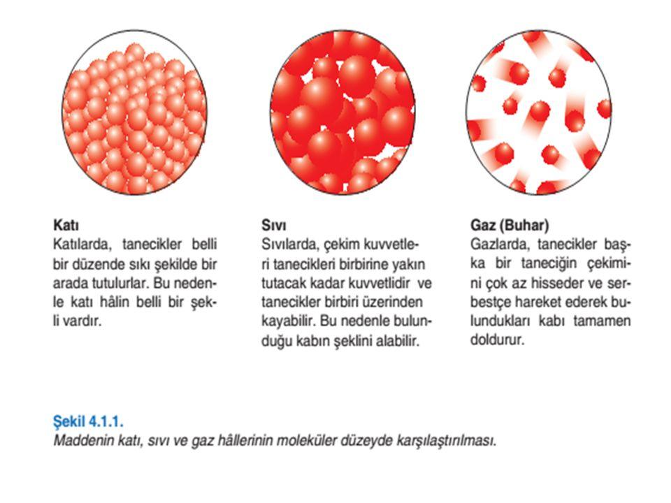 Gazları Tanımlayan Özellikler Gazları tanımlamak için dört özellikten faydalanılır: a) Basınç b) Hacim c) Gaz miktarı d) Sıcaklık