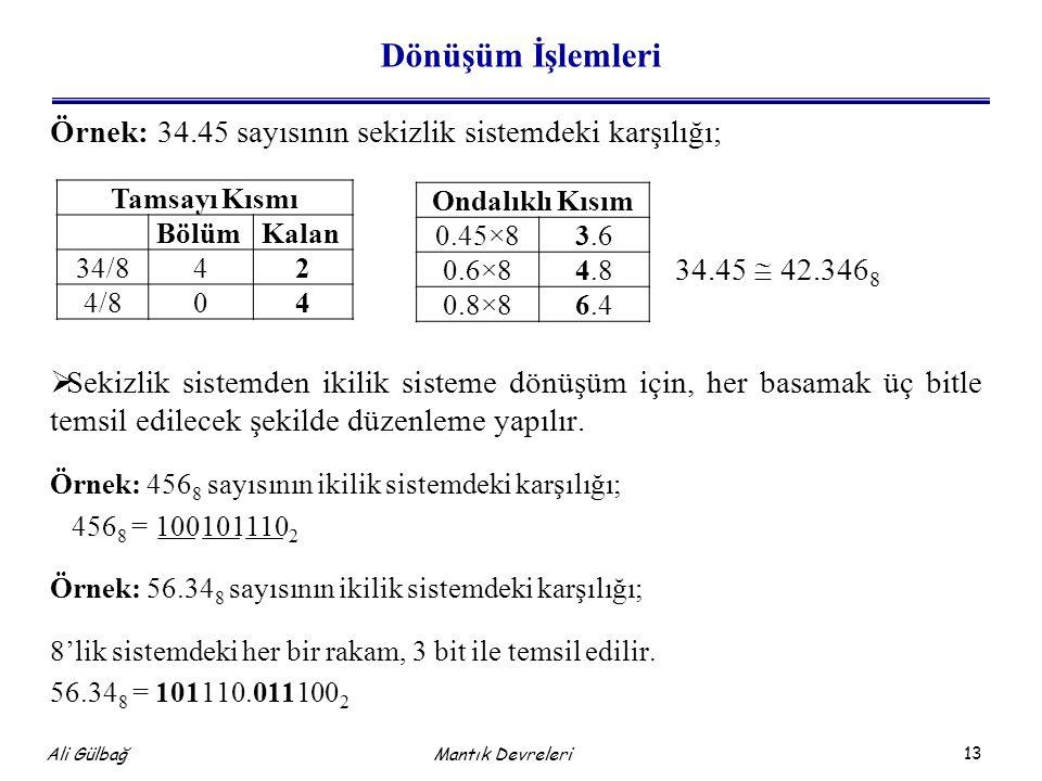 13 Ali Gülbağ Dönüşüm İşlemleri Örnek: 34.45 sayısının sekizlik sistemdeki karşılığı; 34.45  42.346 8  Sekizlik sistemden ikilik sisteme dönüşüm için, her basamak üç bitle temsil edilecek şekilde düzenleme yapılır.